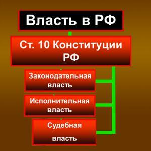 Органы власти Плавска