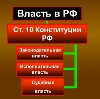 Органы власти в Плавске